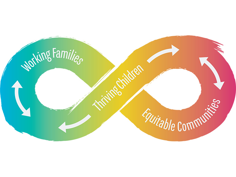Working Families, Thriving Children, Equitable Communities | W.K. Kellogg Foundation